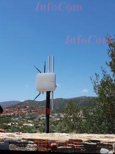 Radio Link
