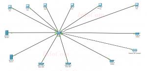 Schema rete dati Cagliari